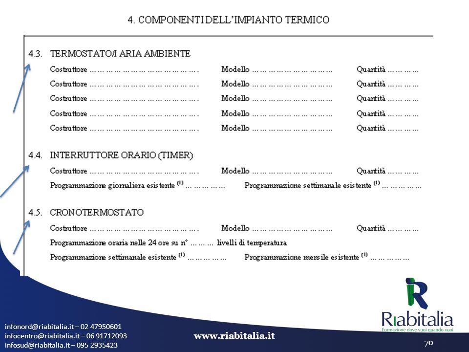 infonord@riabitalia.it – 02 47950601 infocentro@riabitalia.it – 06 91712093 infosud@riabitalia.it – 095 2935423 www.riabitalia.it 70
