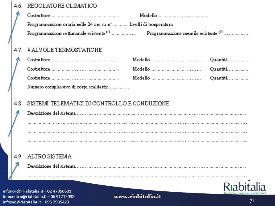 infonord@riabitalia.it – 02 47950601 infocentro@riabitalia.it – 06 91712093 infosud@riabitalia.it – 095 2935423 www.riabitalia.it 71