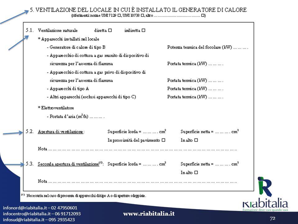 infonord@riabitalia.it – 02 47950601 infocentro@riabitalia.it – 06 91712093 infosud@riabitalia.it – 095 2935423 www.riabitalia.it 72