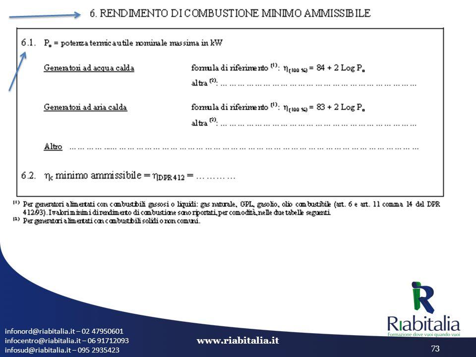 infonord@riabitalia.it – 02 47950601 infocentro@riabitalia.it – 06 91712093 infosud@riabitalia.it – 095 2935423 www.riabitalia.it 73