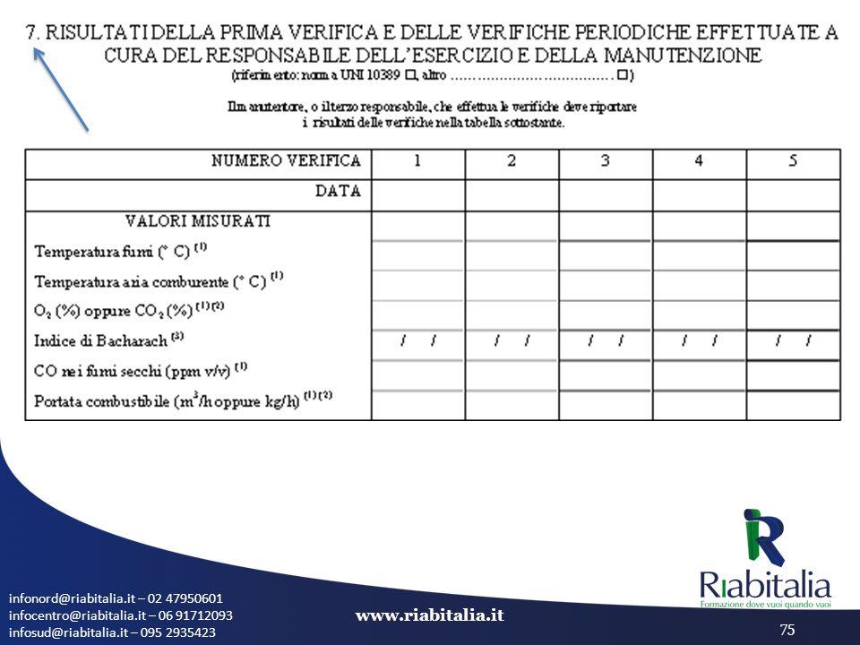 infonord@riabitalia.it – 02 47950601 infocentro@riabitalia.it – 06 91712093 infosud@riabitalia.it – 095 2935423 www.riabitalia.it 75