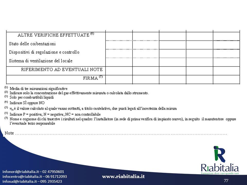 infonord@riabitalia.it – 02 47950601 infocentro@riabitalia.it – 06 91712093 infosud@riabitalia.it – 095 2935423 www.riabitalia.it 77