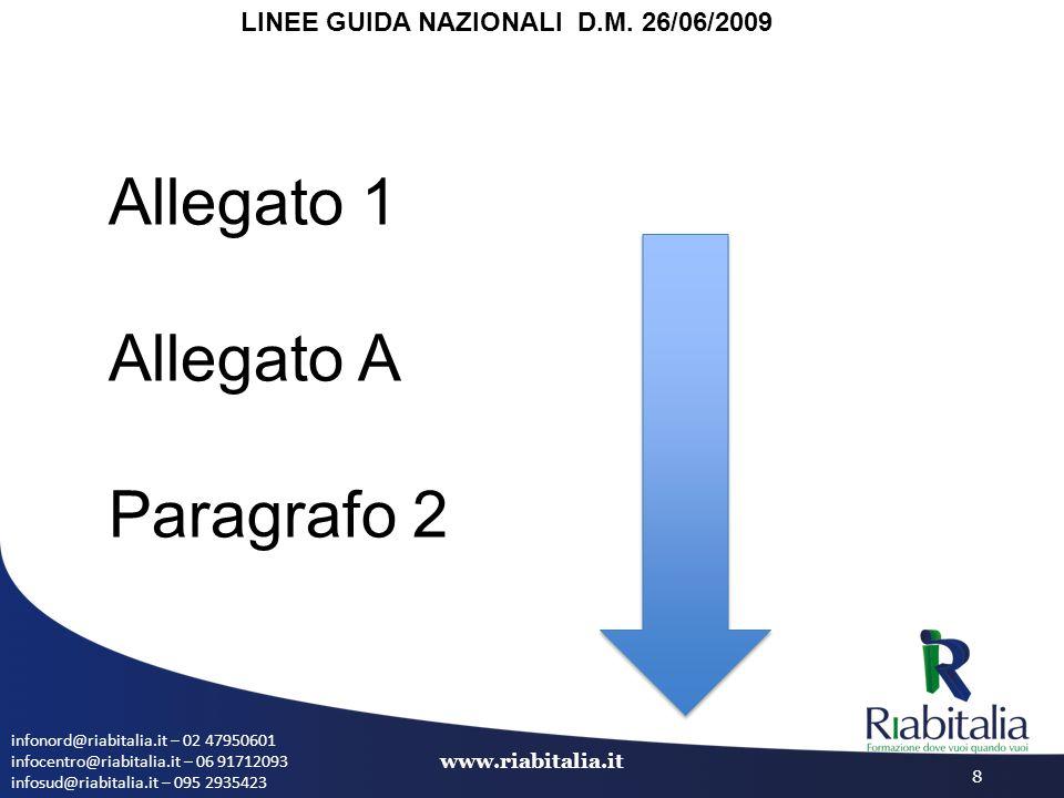 infonord@riabitalia.it – 02 47950601 infocentro@riabitalia.it – 06 91712093 infosud@riabitalia.it – 095 2935423 www.riabitalia.it 8 LINEE GUIDA NAZION