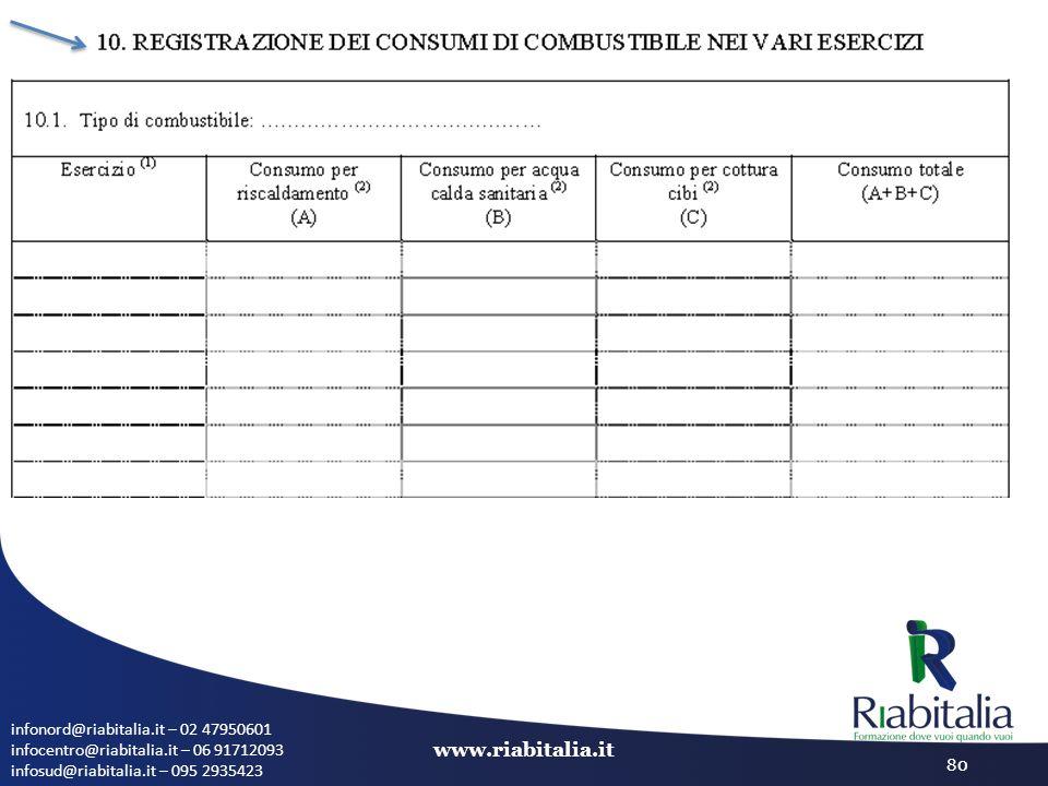 infonord@riabitalia.it – 02 47950601 infocentro@riabitalia.it – 06 91712093 infosud@riabitalia.it – 095 2935423 www.riabitalia.it 80