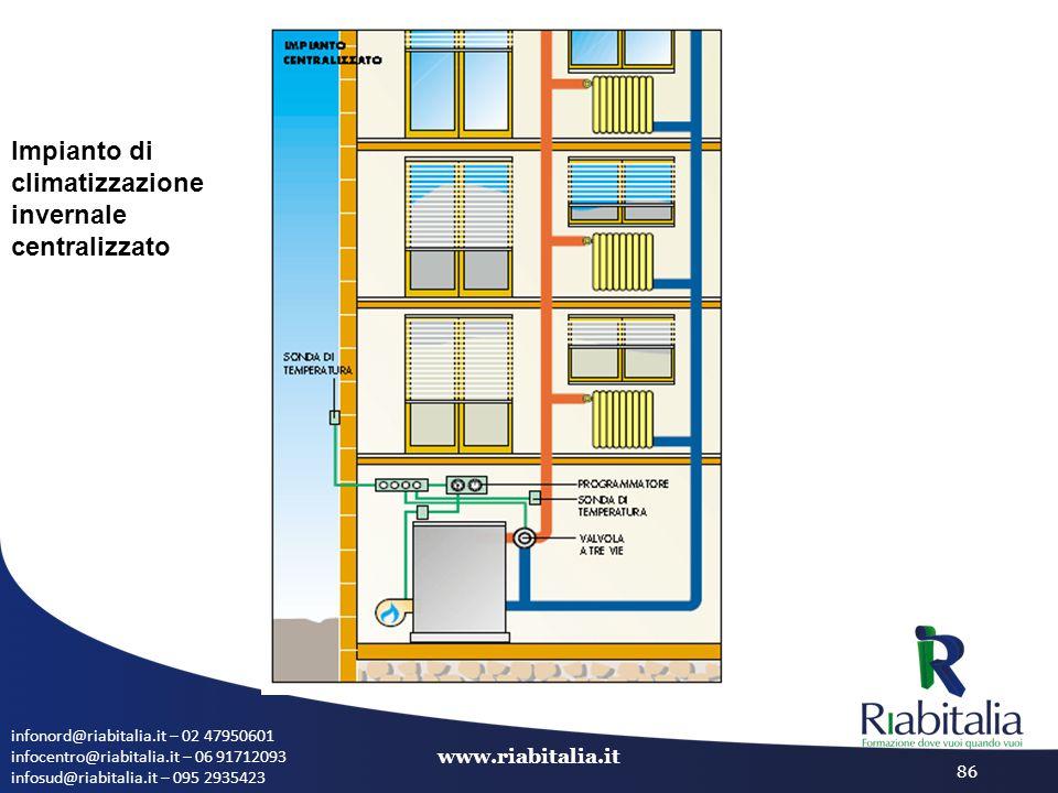 infonord@riabitalia.it – 02 47950601 infocentro@riabitalia.it – 06 91712093 infosud@riabitalia.it – 095 2935423 www.riabitalia.it 86 Impianto di clima