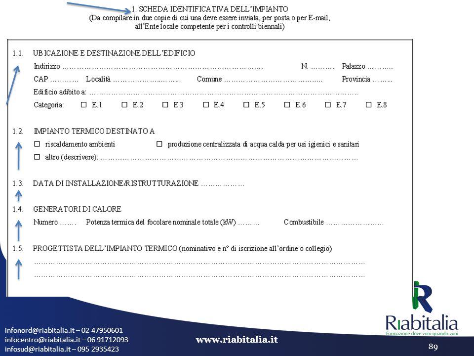 infonord@riabitalia.it – 02 47950601 infocentro@riabitalia.it – 06 91712093 infosud@riabitalia.it – 095 2935423 www.riabitalia.it 89