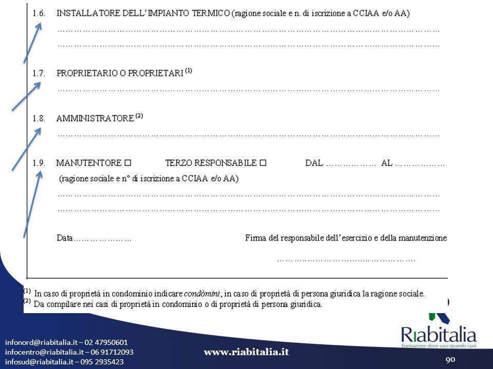 infonord@riabitalia.it – 02 47950601 infocentro@riabitalia.it – 06 91712093 infosud@riabitalia.it – 095 2935423 www.riabitalia.it 90