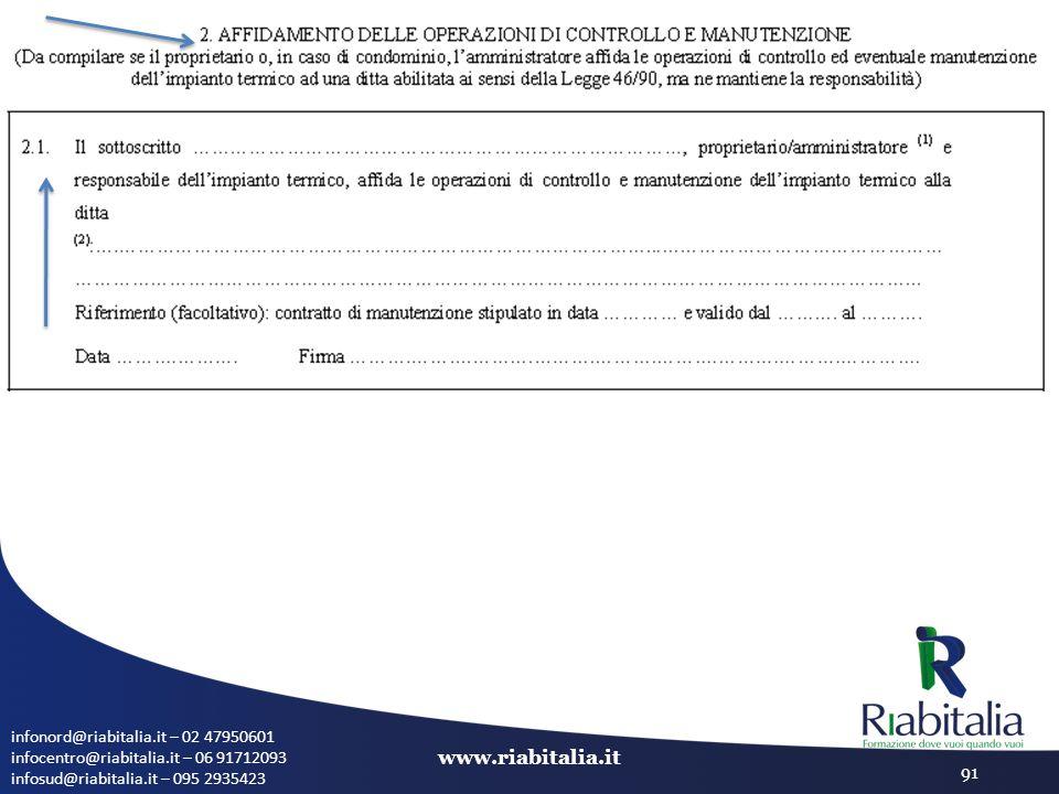 infonord@riabitalia.it – 02 47950601 infocentro@riabitalia.it – 06 91712093 infosud@riabitalia.it – 095 2935423 www.riabitalia.it 91