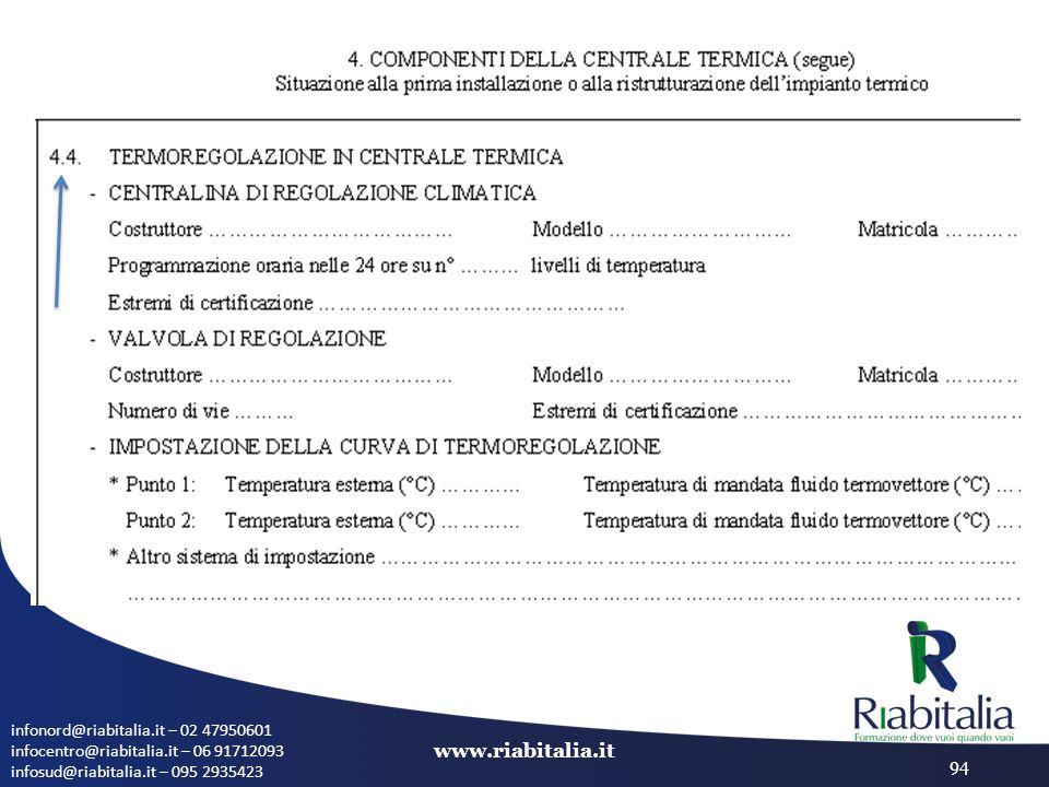 infonord@riabitalia.it – 02 47950601 infocentro@riabitalia.it – 06 91712093 infosud@riabitalia.it – 095 2935423 www.riabitalia.it 94