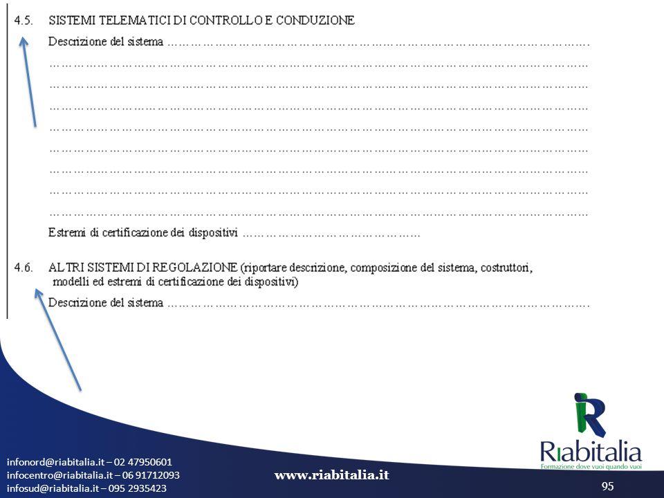 infonord@riabitalia.it – 02 47950601 infocentro@riabitalia.it – 06 91712093 infosud@riabitalia.it – 095 2935423 www.riabitalia.it 95