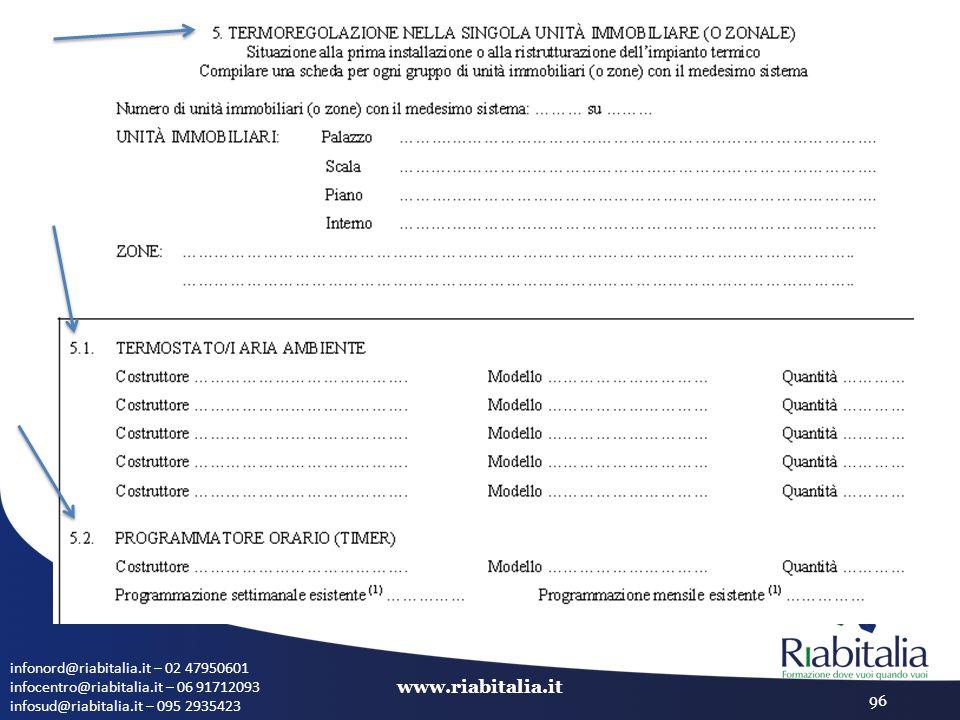 infonord@riabitalia.it – 02 47950601 infocentro@riabitalia.it – 06 91712093 infosud@riabitalia.it – 095 2935423 www.riabitalia.it 96