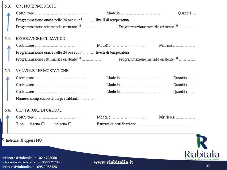 infonord@riabitalia.it – 02 47950601 infocentro@riabitalia.it – 06 91712093 infosud@riabitalia.it – 095 2935423 www.riabitalia.it 97