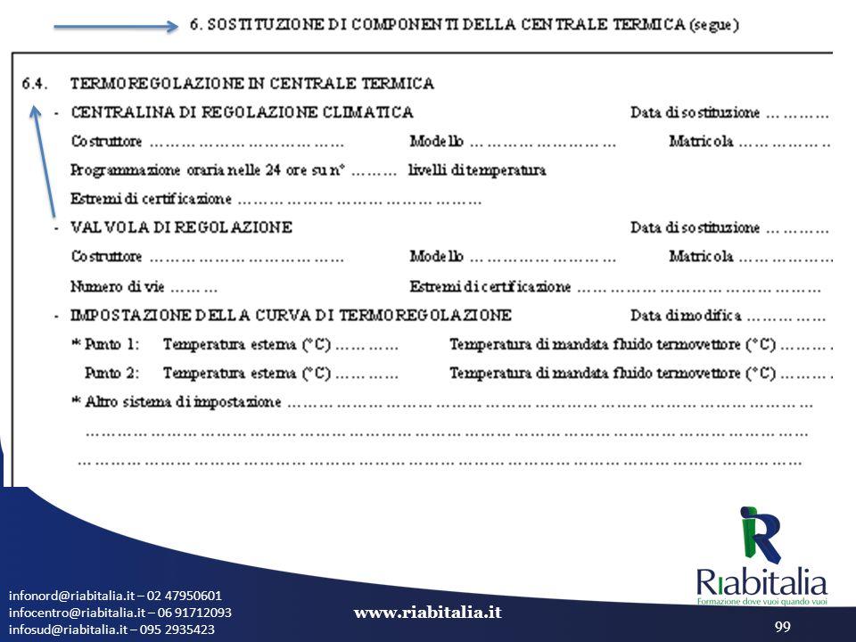 infonord@riabitalia.it – 02 47950601 infocentro@riabitalia.it – 06 91712093 infosud@riabitalia.it – 095 2935423 www.riabitalia.it 99