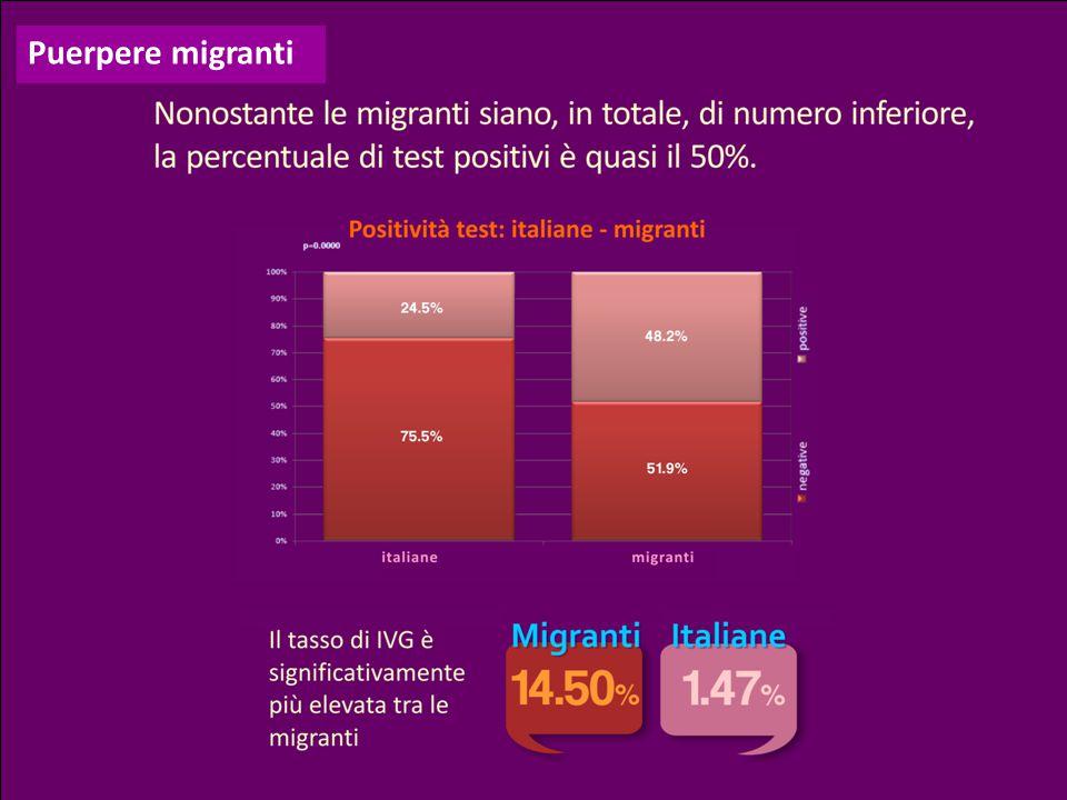 poster Puerpere straniere: Puerpere migranti