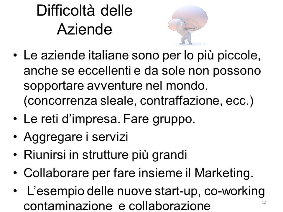 Difficoltà delle Aziende Le aziende italiane sono per lo più piccole, anche se eccellenti e da sole non possono sopportare avventure nel mondo. (conco