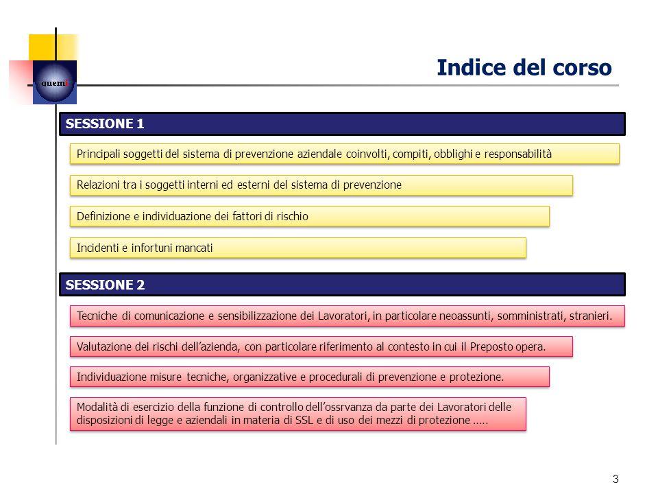 Introduzione valutazione e gestione dei rischi.