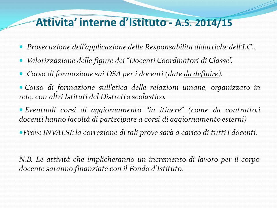 Attivita' interne d'Istituto - A.S. 2014/15 Prosecuzione dell'applicazione delle Responsabilità didattiche dell'I.C.. Valorizzazione delle figure dei