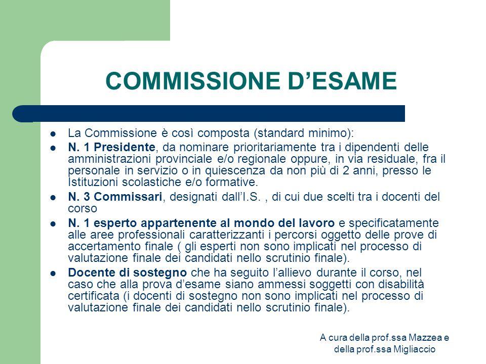 A cura della prof.ssa Mazzea e della prof.ssa Migliaccio COMMISSIONE D'ESAME La Commissione è così composta (standard minimo): N.