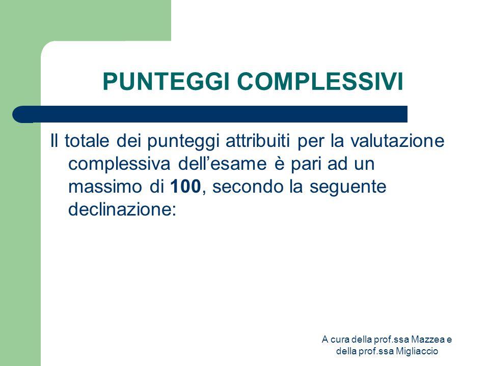 A cura della prof.ssa Mazzea e della prof.ssa Migliaccio PUNTEGGI COMPLESSIVI Il totale dei punteggi attribuiti per la valutazione complessiva dell'esame è pari ad un massimo di 100, secondo la seguente declinazione: