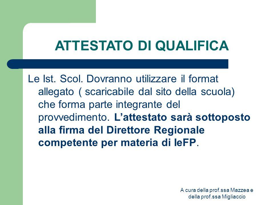 A cura della prof.ssa Mazzea e della prof.ssa Migliaccio ATTESTATO DI QUALIFICA Le Ist.