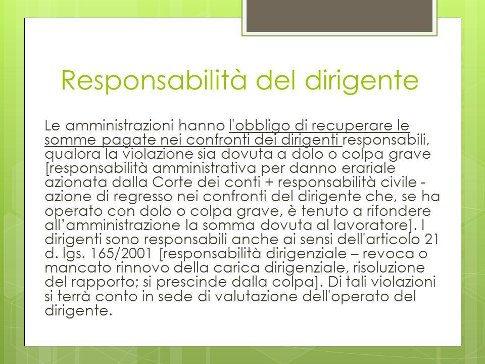 Responsabilità del dirigente Le amministrazioni hanno l'obbligo di recuperare le somme pagate nei confronti dei dirigenti responsabili, qualora la vio