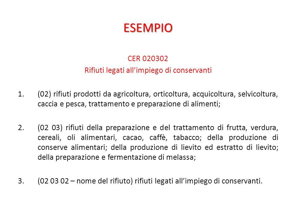 ESEMPIO CER 020302 Rifiuti legati all'impiego di conservanti 1.(02) rifiuti prodotti da agricoltura, orticoltura, acquicoltura, selvicoltura, caccia e