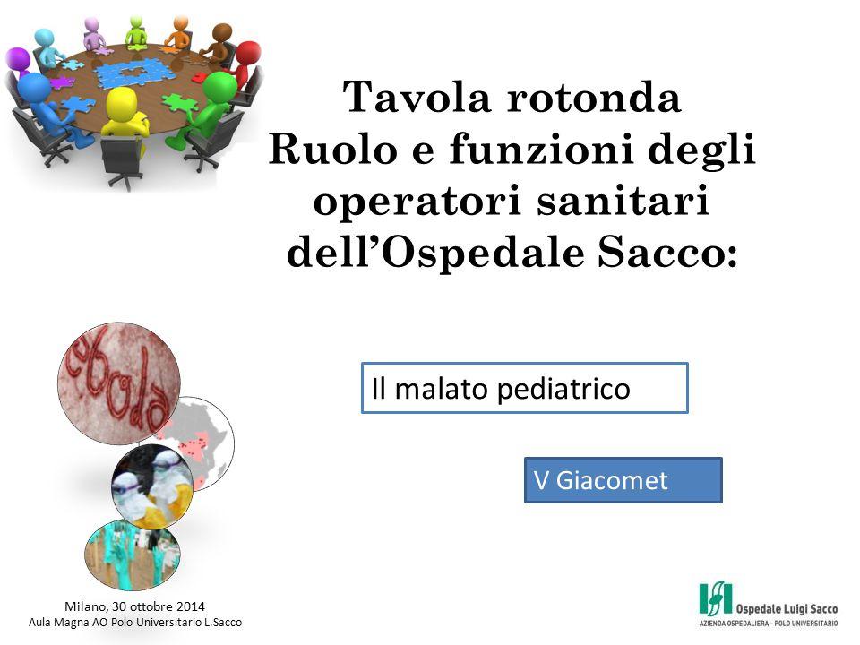 Tavola rotonda Ruolo e funzioni degli operatori sanitari dell'Ospedale Sacco: Milano, 30 ottobre 2014 Aula Magna AO Polo Universitario L.Sacco Il malato pediatrico V Giacomet