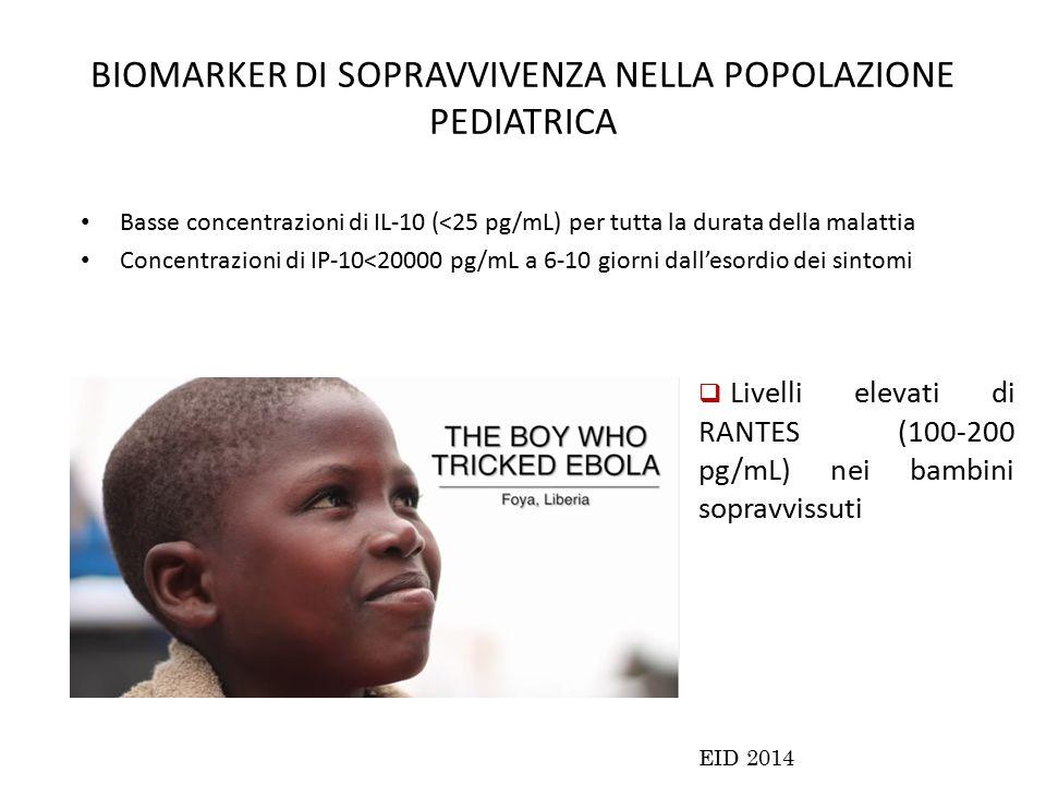 BIOMARKER DI SOPRAVVIVENZA NELLA POPOLAZIONE PEDIATRICA Basse concentrazioni di IL-10 (<25 pg/mL) per tutta la durata della malattia Concentrazioni di IP-10<20000 pg/mL a 6-10 giorni dall'esordio dei sintomi  Livelli elevati di RANTES (100-200 pg/mL) nei bambini sopravvissuti EID 2014