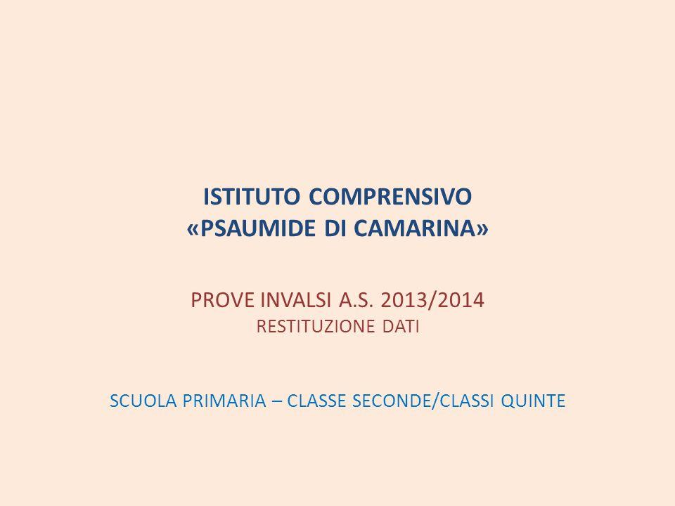 ISTITUTO COMPRENSIVO «PSAUMIDE DI CAMARINA» PROVE INVALSI A.S. 2013/2014 RESTITUZIONE DATI SCUOLA PRIMARIA – CLASSE SECONDE/CLASSI QUINTE