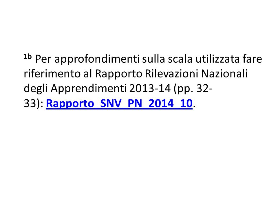 1b Per approfondimenti sulla scala utilizzata fare riferimento al Rapporto Rilevazioni Nazionali degli Apprendimenti 2013-14 (pp. 32- 33): Rapporto_SN