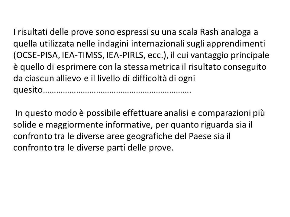 I risultati delle prove sono espressi su una scala Rash analoga a quella utilizzata nelle indagini internazionali sugli apprendimenti (OCSE-PISA, IEA-