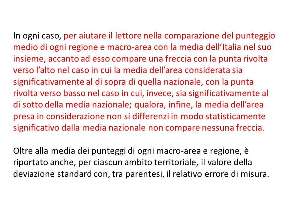 In ogni caso, per aiutare il lettore nella comparazione del punteggio medio di ogni regione e macro-area con la media dell'Italia nel suo insieme, acc