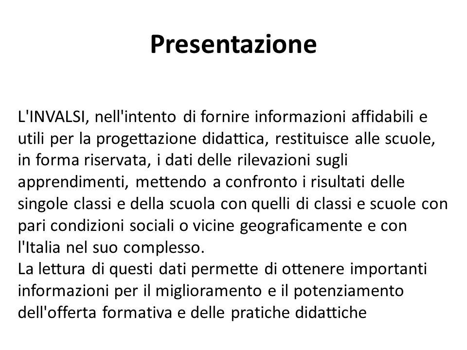 Presentazione L'INVALSI, nell'intento di fornire informazioni affidabili e utili per la progettazione didattica, restituisce alle scuole, in forma ris