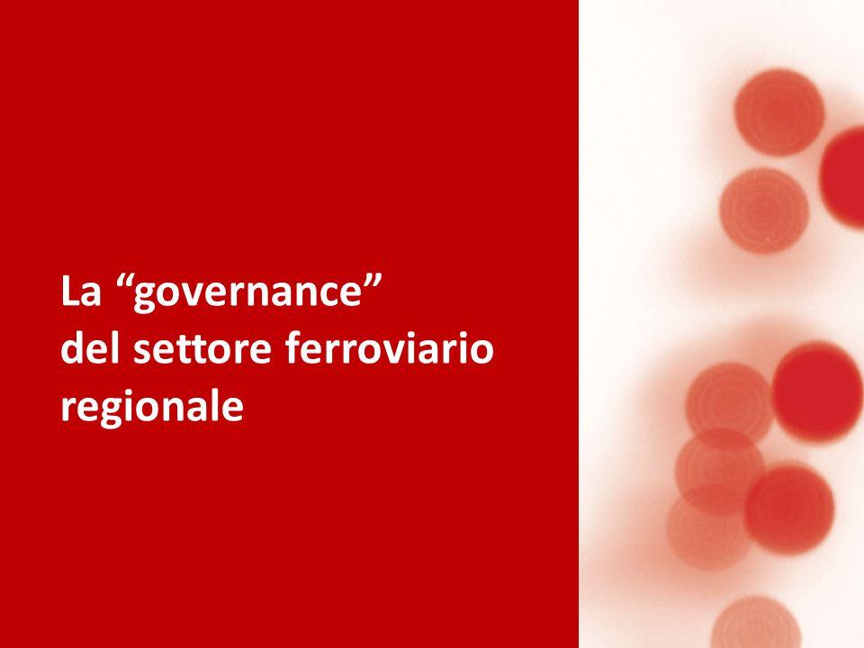 La governance del settore ferroviario regionale