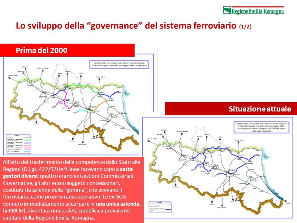 Lo sviluppo della governance del sistema ferroviario (1/2) Prima del 2000 All'atto del trasferimento delle competenze dallo Stato alle Regioni (D.Lgs.