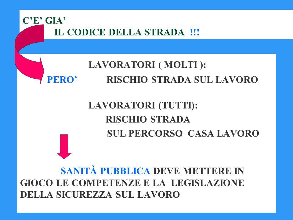 C'E' GIA' IL CODICE DELLA STRADA !!.