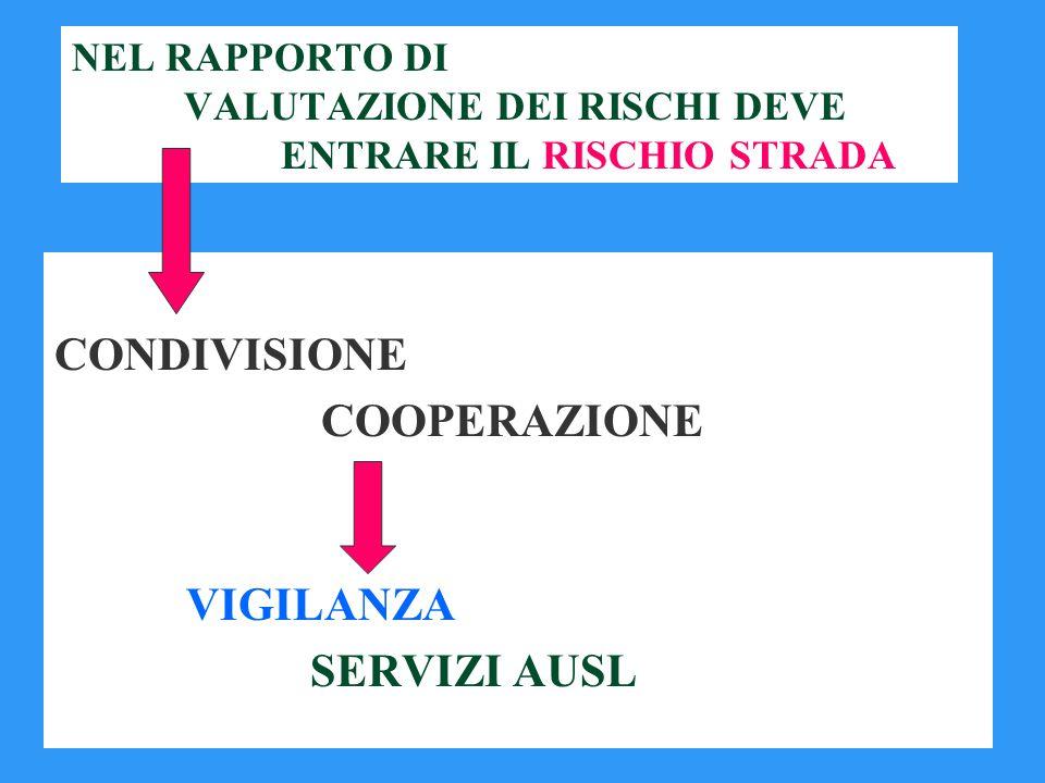 NEL RAPPORTO DI VALUTAZIONE DEI RISCHI DEVE ENTRARE IL RISCHIO STRADA CONDIVISIONE COOPERAZIONE VIGILANZA SERVIZI AUSL
