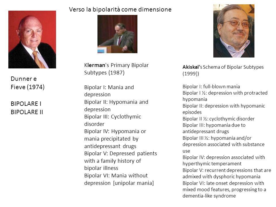 Dunner e Fieve (1974) BIPOLARE I BIPOLARE II Klerman's Primary Bipolar Subtypes (1987) Bipolar I: Mania and depression Bipolar II: Hypomania and depre