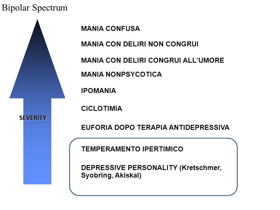 MANIA CON DELIRI CONGRUI ALL'UMORE MANIA CON DELIRI NON CONGRUI MANIA NONPSYCOTICA IPOMANIA EUFORIA DOPO TERAPIA ANTIDEPRESSIVA TEMPERAMENTO IPERTIMICO DEPRESSIVE PERSONALITY (Kretschmer, Syobring, Akiskal) MANIA CONFUSA CiCLOTIMIA SEVERITY Bipolar Spectrum