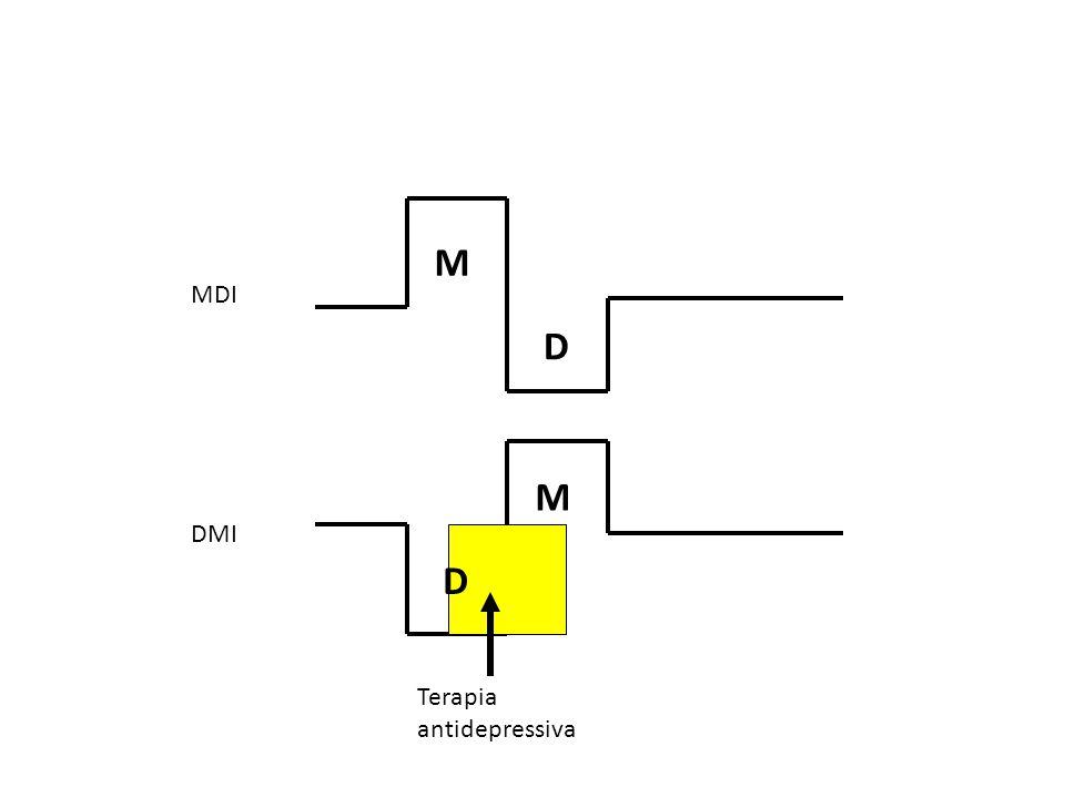 MDI DMI Terapia antidepressiva M D D M