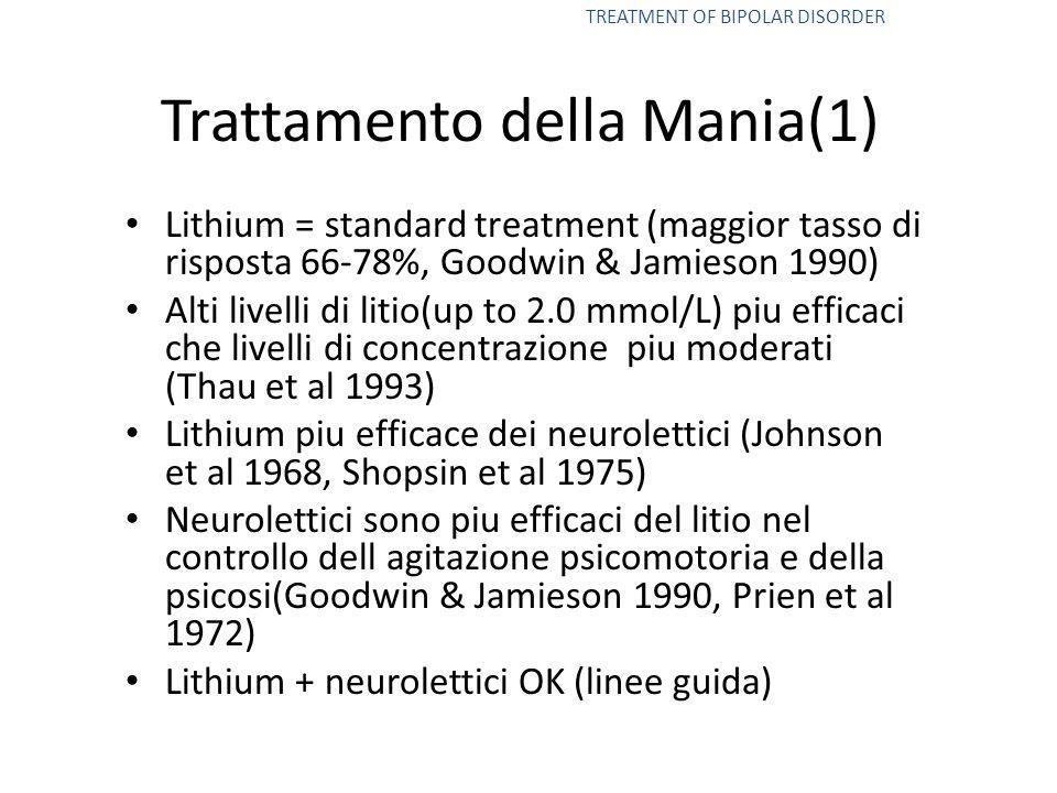 Trattamento della Mania(1) Lithium = standard treatment (maggior tasso di risposta 66-78%, Goodwin & Jamieson 1990) Alti livelli di litio(up to 2.0 mmol/L) piu efficaci che livelli di concentrazione piu moderati (Thau et al 1993) Lithium piu efficace dei neurolettici (Johnson et al 1968, Shopsin et al 1975) Neurolettici sono piu efficaci del litio nel controllo dell agitazione psicomotoria e della psicosi(Goodwin & Jamieson 1990, Prien et al 1972) Lithium + neurolettici OK (linee guida) TREATMENT OF BIPOLAR DISORDER