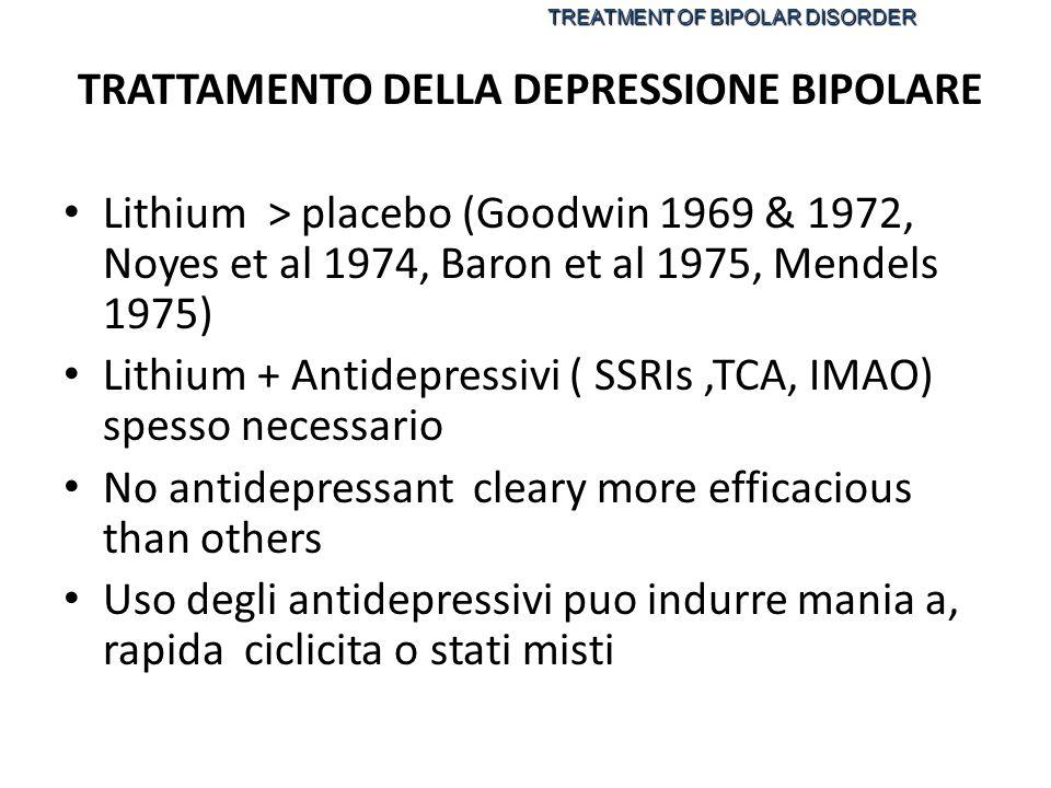 Lithium > placebo (Goodwin 1969 & 1972, Noyes et al 1974, Baron et al 1975, Mendels 1975) Lithium + Antidepressivi ( SSRIs,TCA, IMAO) spesso necessario No antidepressant cleary more efficacious than others Uso degli antidepressivi puo indurre mania a, rapida ciclicita o stati misti TREATMENT OF BIPOLAR DISORDER TRATTAMENTO DELLA DEPRESSIONE BIPOLARE