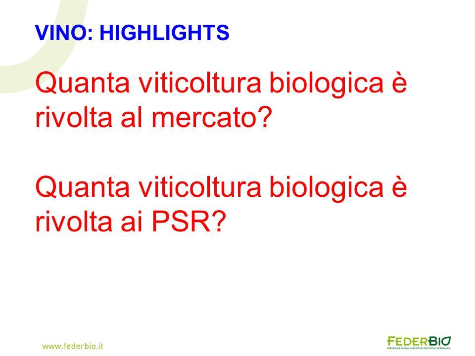 VINO: HIGHLIGHTS Quanta viticoltura biologica è rivolta al mercato? Quanta viticoltura biologica è rivolta ai PSR?