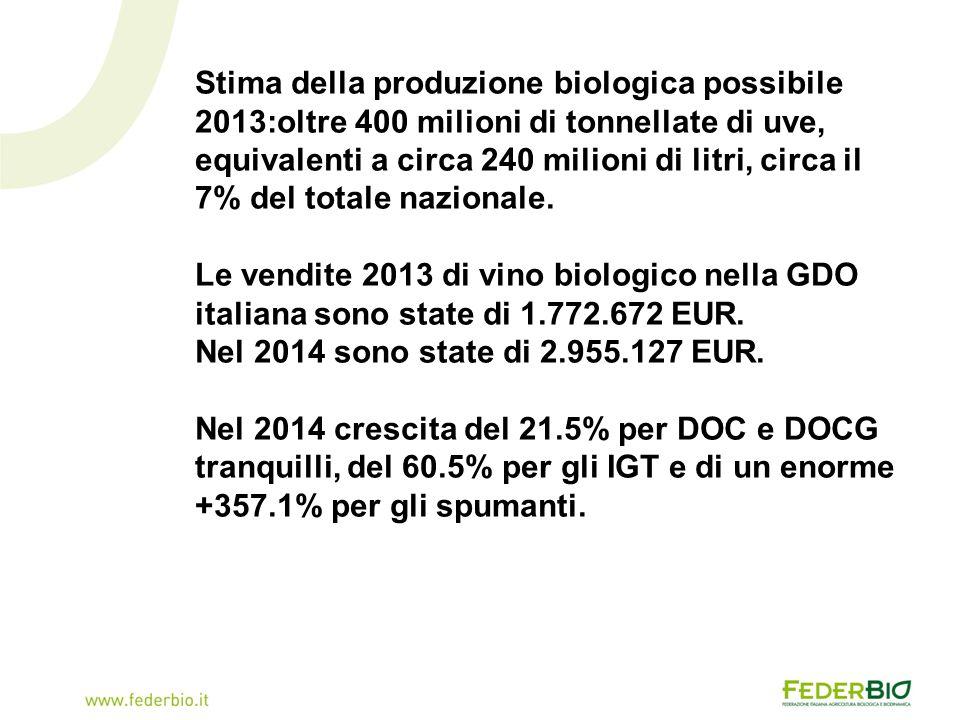 Stima della produzione biologica possibile 2013:oltre 400 milioni di tonnellate di uve, equivalenti a circa 240 milioni di litri, circa il 7% del tota