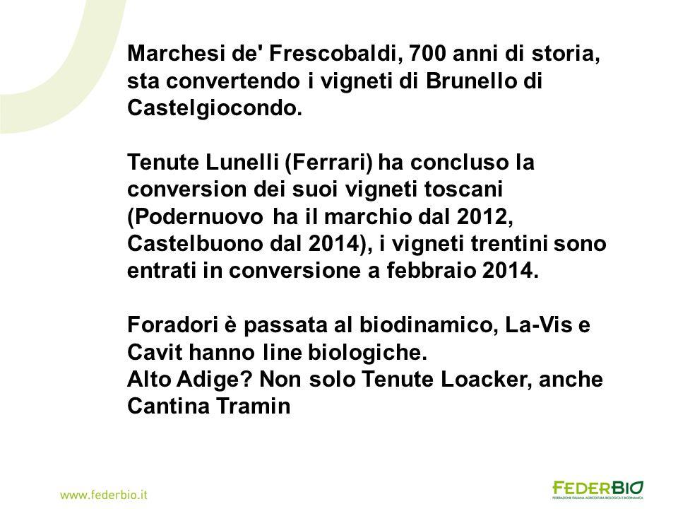 Marchesi de' Frescobaldi, 700 anni di storia, sta convertendo i vigneti di Brunello di Castelgiocondo. Tenute Lunelli (Ferrari) ha concluso la convers