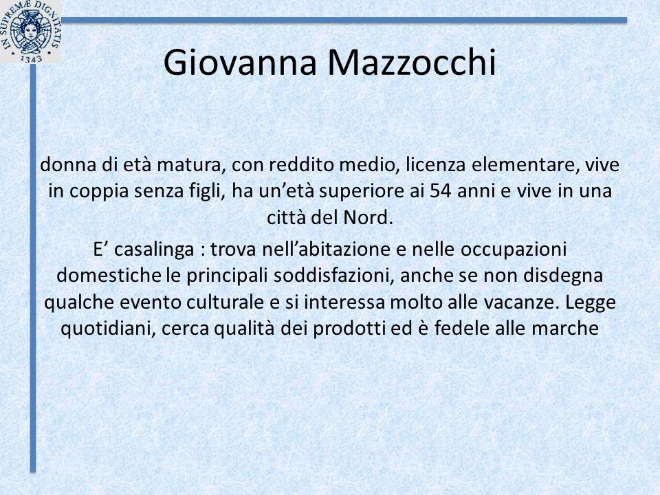 Giovanna Mazzocchi donna di età matura, con reddito medio, licenza elementare, vive in coppia senza figli, ha un'età superiore ai 54 anni e vive in un