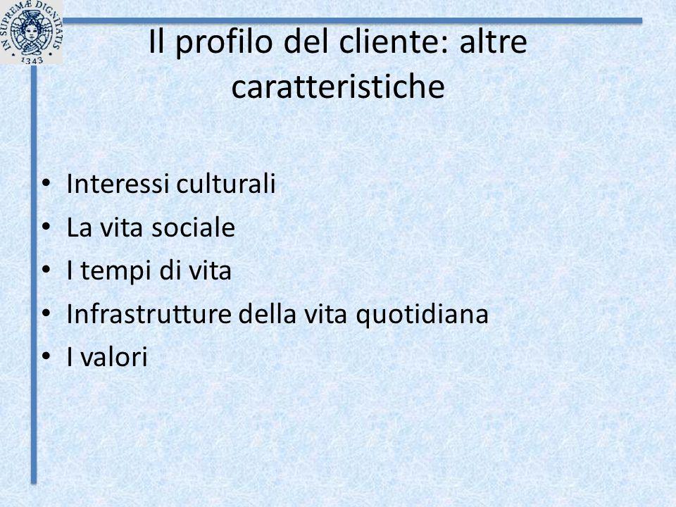 Il profilo del cliente: altre caratteristiche Interessi culturali La vita sociale I tempi di vita Infrastrutture della vita quotidiana I valori