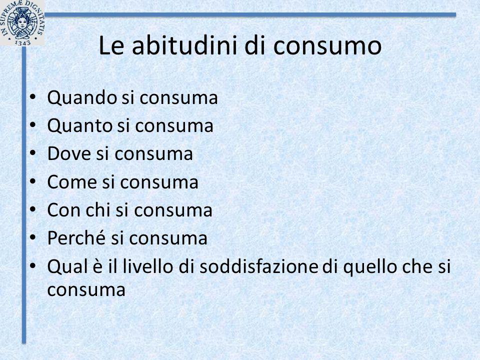 Le abitudini di consumo Quando si consuma Quanto si consuma Dove si consuma Come si consuma Con chi si consuma Perché si consuma Qual è il livello di