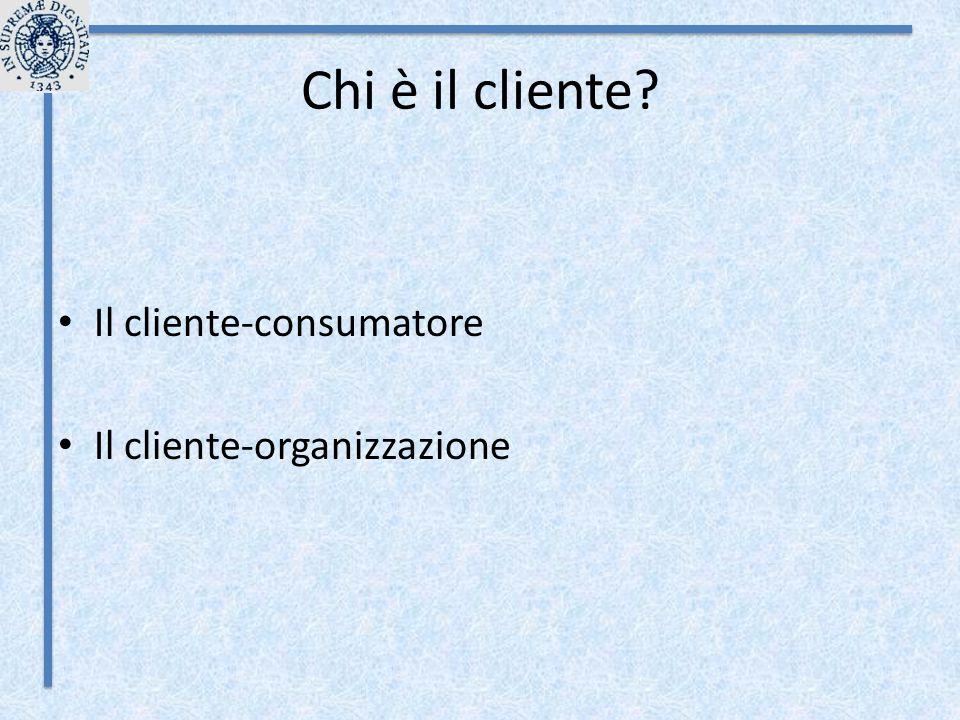 Chi è il cliente? Il cliente-consumatore Il cliente-organizzazione