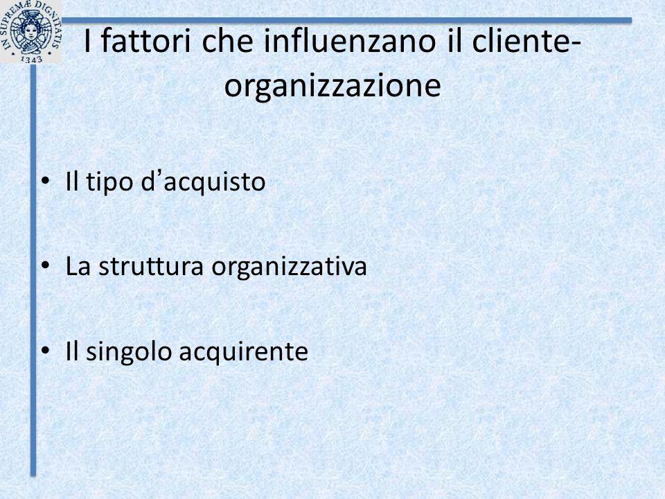 I fattori che influenzano il cliente- organizzazione Il tipo d ' acquisto La struttura organizzativa Il singolo acquirente
